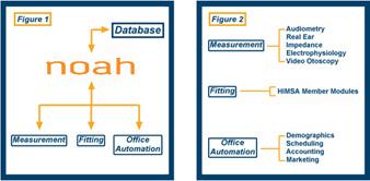 NOAH_Basics_Figures.jpg